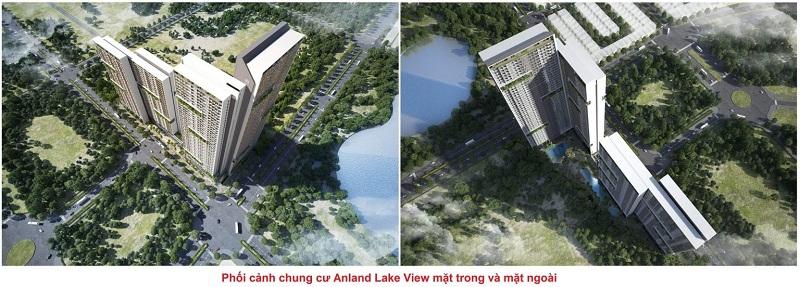 Phối cảnh dự án chung cư Anland LakeView Dương Nội