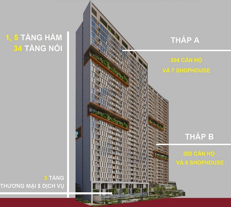 Quy mô dự án chung cư Anland LakeView Dương Nội