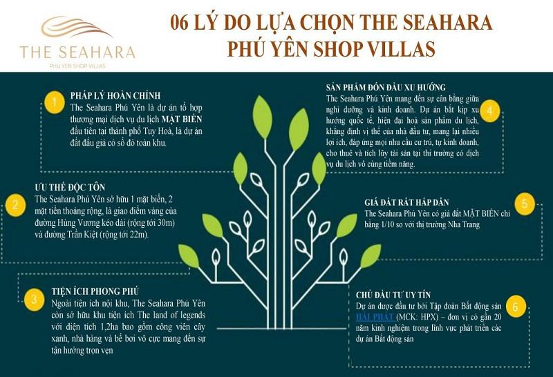 6 lí do nên đầu tư dự án The Seahara Tuy Hòa - Phú Yên