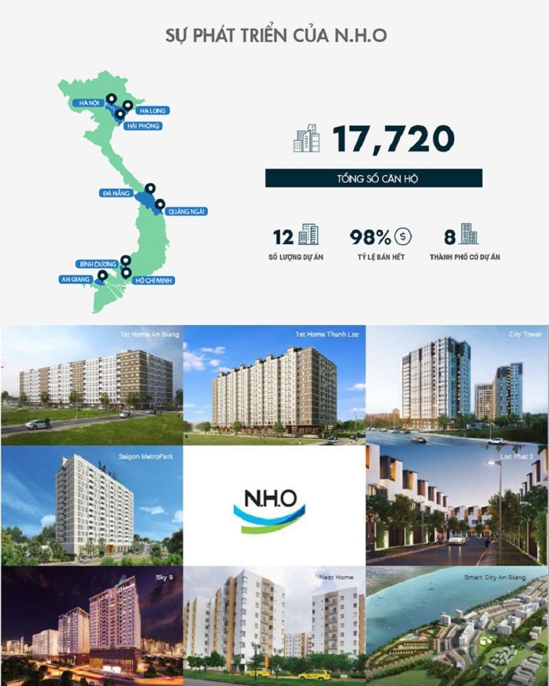 Chủ đầu tư N.H.O chung cư Dragon Castle Hạ Long