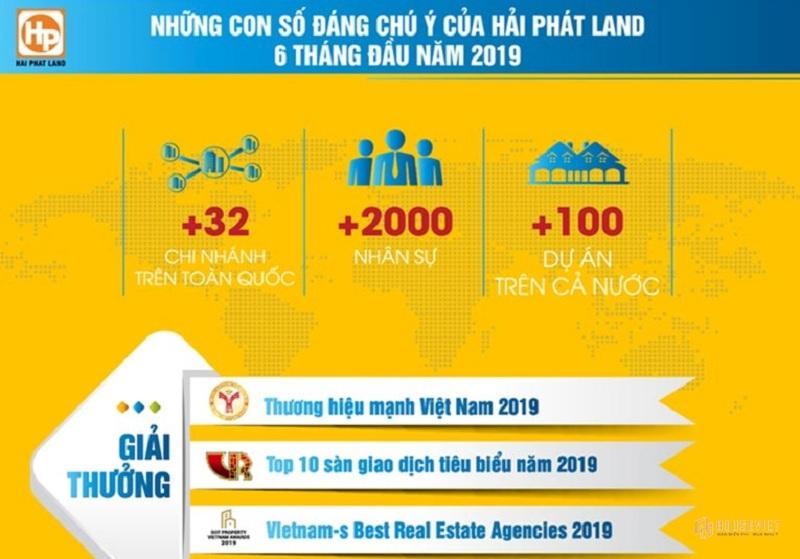 Hải Phát Invest - Chủ đầu tư dự án The Seahara Tuy Hòa - Phú Yên