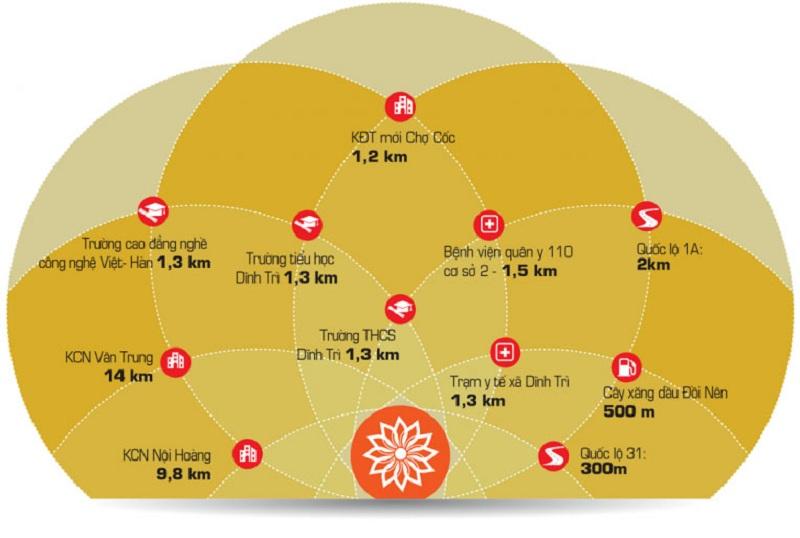 Liên kết vùng dự án Khu đô thị Dĩnh Trì - Bắc Giang