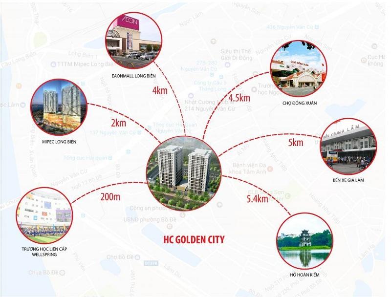 Kết nối dự án HC Golden City Bồ Đề - Long Biên