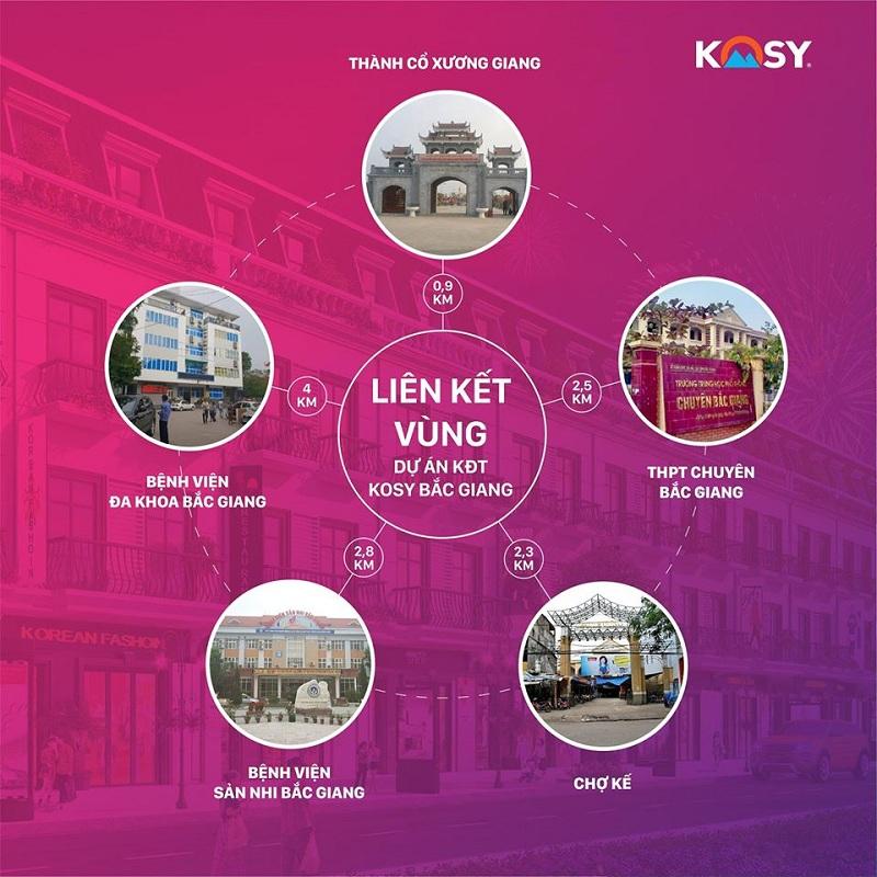 Kết nối dự án Kosy Eden Xương Giang - Bắc Giang