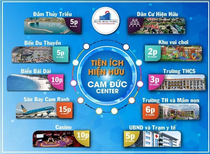 Tiện ích đất nền Cam Đức Center - Khánh Hòa