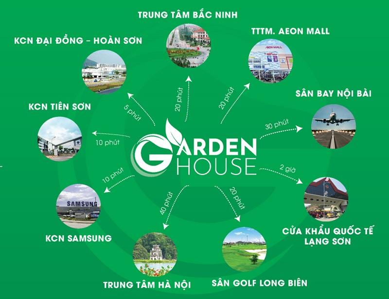 Kết nối dự án DTA Garden House VSIP Bắc Ninh