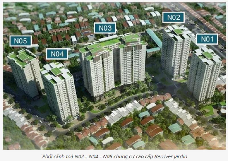 Phối cảnh tổng thể Berriver Jardin 390 Nguyễn Văn Cừ - BRG Group