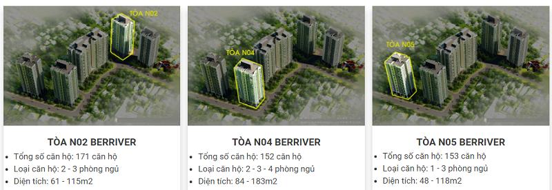 Quy mô giai đoạn 2 Berriver Jardin 390 Nguyễn Văn Cừ - BRG Group