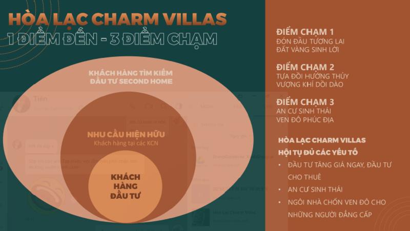 1 điểm đến - 3 điểm chạm dự án Hòa Lạc Charm Villas 36 lô Đồng Chằm - Đông Xuân