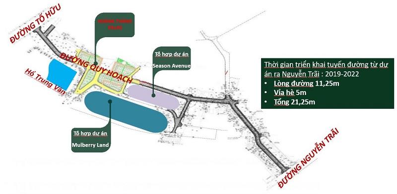 Đường quy hoạch qua dự án Hoàng Thành Villas Mỗ Lao