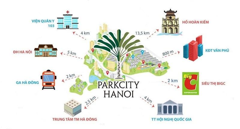 Kết nối Park City Hà Đông