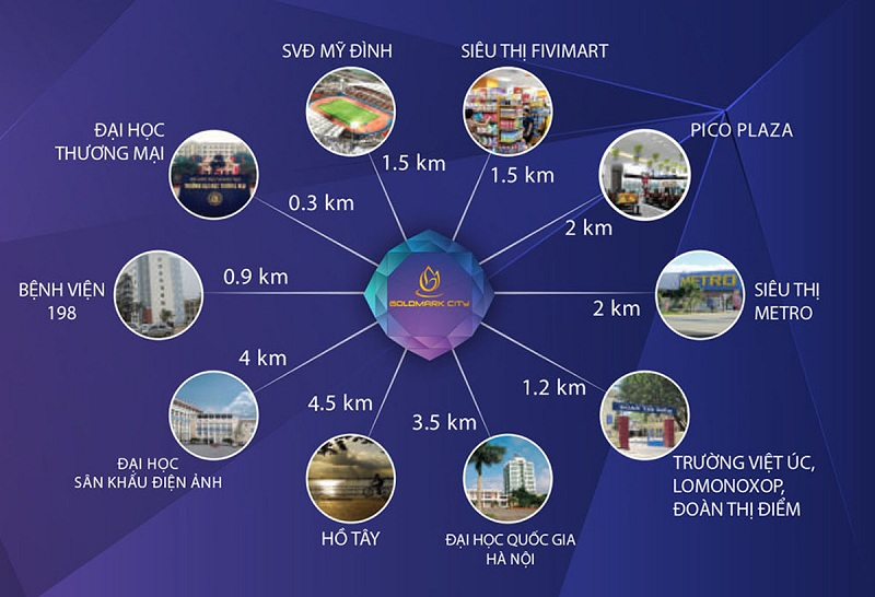 Kết nối tòa Diamond dự án TNR Goldmark City 136 Hồ Tùng Mậu