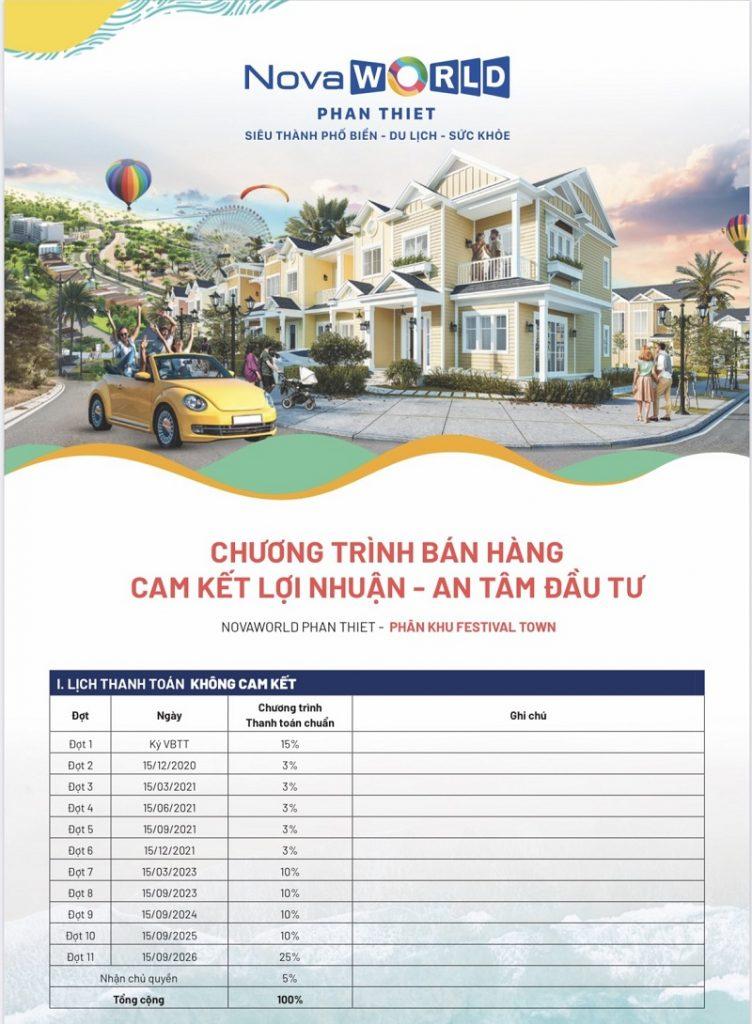 Lịch thanh toán không cam kết dự án Novaworld Phan Thiết - Bình Thuận