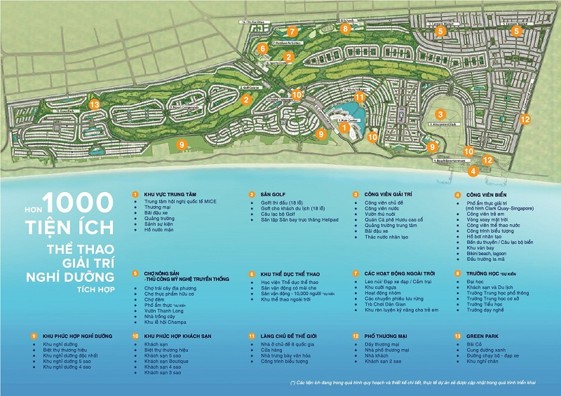 Mặt bằng tiện ích dự án Novaworld Phan Thiết - Bình Thuận