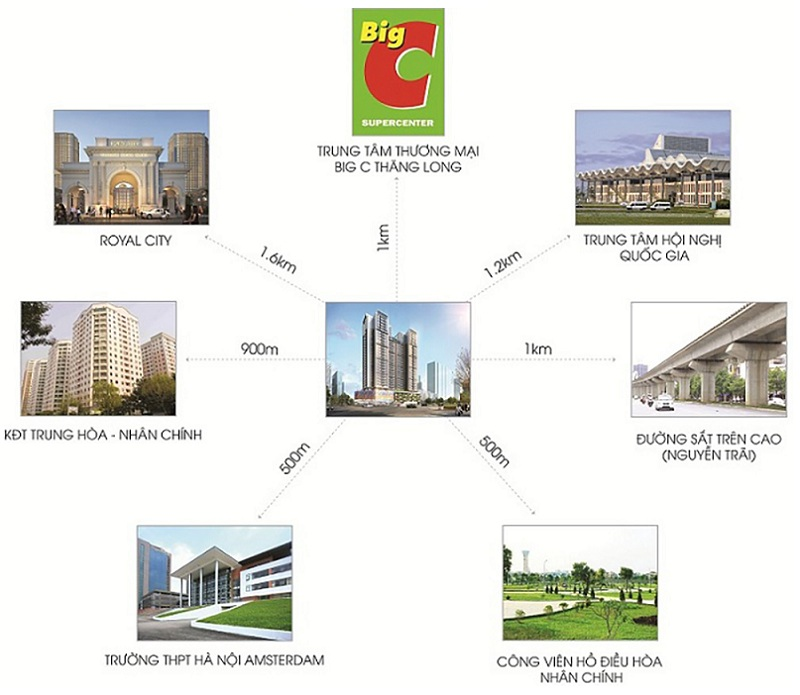 Kết nối chung cư BRG Diamond Residence 25 Lê Văn Lương