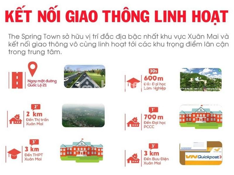 Kết nối dự án The Spring Town Xuân Mai - Hòa Lạc
