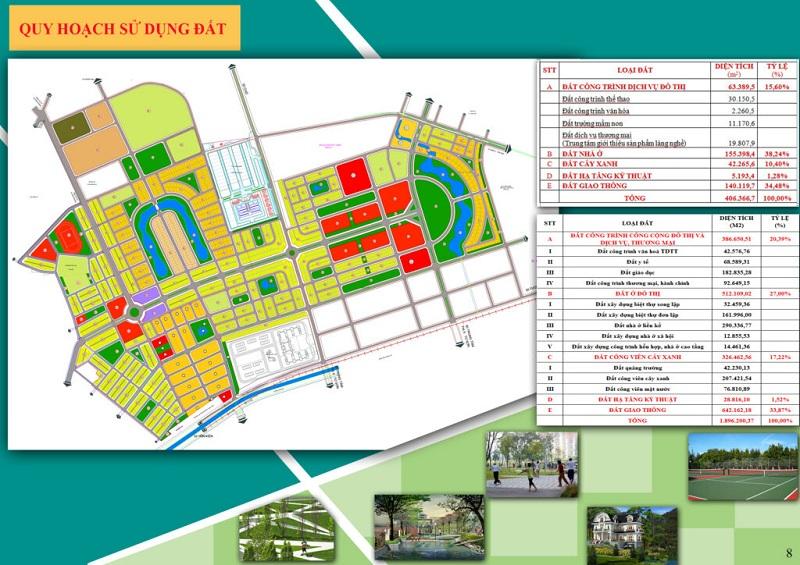 Quy hoạch sử dụng đất dự án Từ Sơn Garden City Nam Hồng