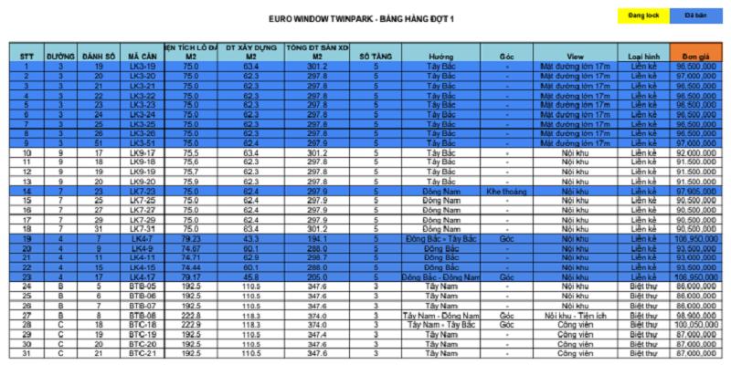 Bảng giá đợt 1 dự án Eurowindow Twin Parks Trâu Quỳ - Gia Lâm