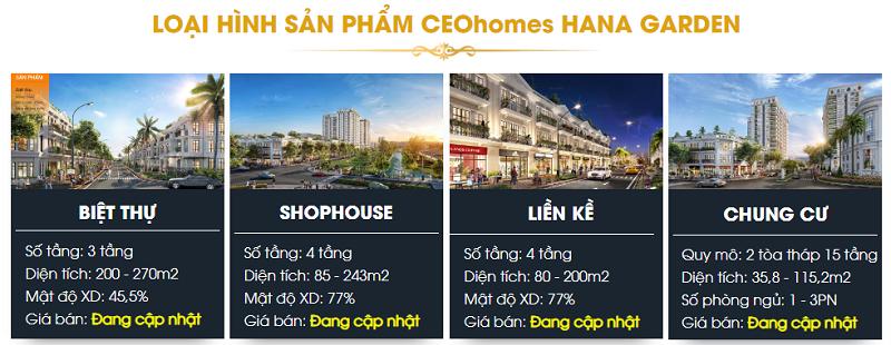 Cơ cấu sản phẩm dự án CEO Mê Linh - Hana Garden City