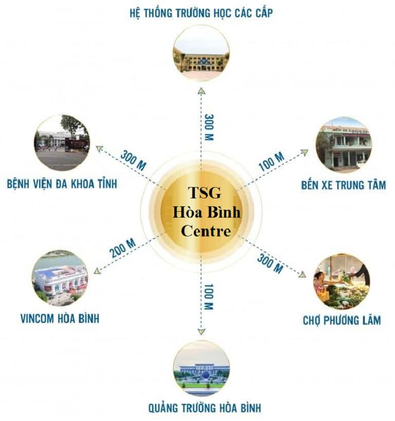 Kết nối dự án TSG Hòa Bình Centre