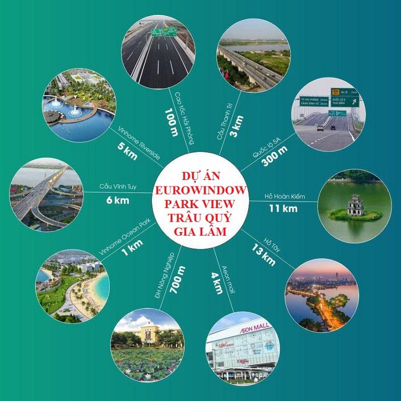 Kết nối dự án Eurowindow Park View Trâu Quỳ - Gia Lâm