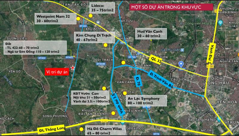 Mặt bằng giá bán các dự án trong khu vực khu đất đấu giá Sơn Đồng - Song Phương