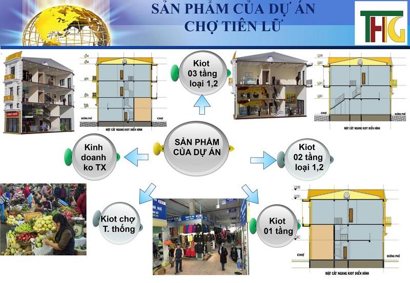 Sản phẩm shophouse - Kiot Chợ Tiên Lữ Market - Hưng Yên