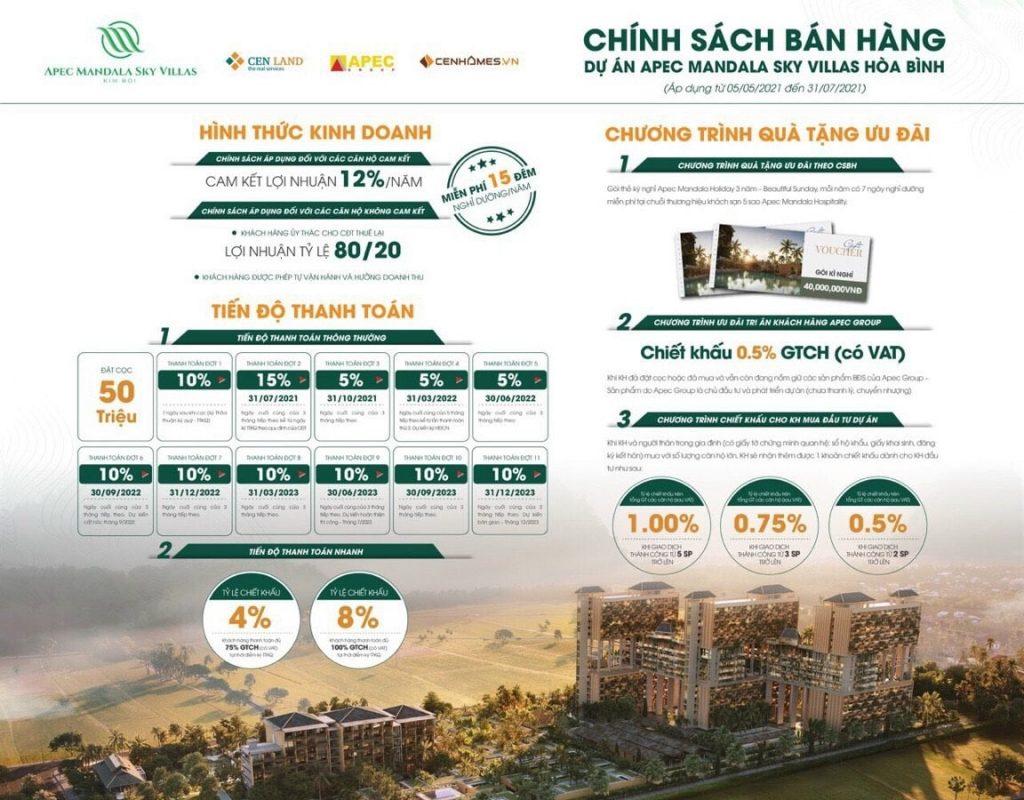 Chính sách bán hàng dự án Apec Mandala Kim Bôi - Hòa Bình