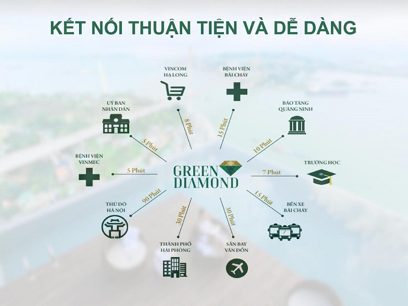 Kết nối Liền kề - Shophouse Green Diamond Hạ Long Handico 6