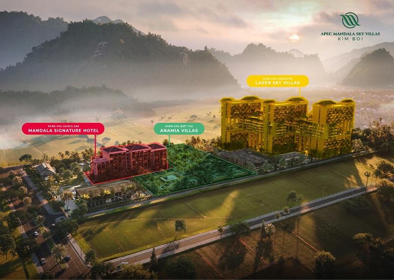Quy hoạch dự án Apec Mandala Kim Bôi - Hòa Bình