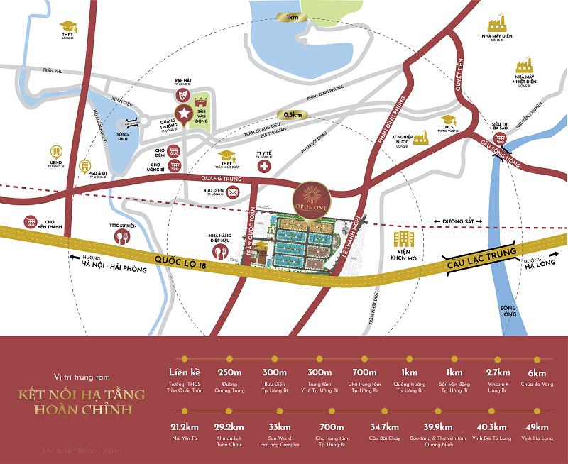 Kết nối Opus One Lạc Trung - Uông Bí