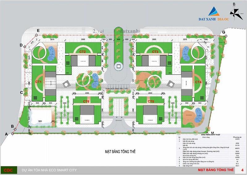 Mặt bằng tổng thể Eco Smart City Cổ Linh - Long Biên