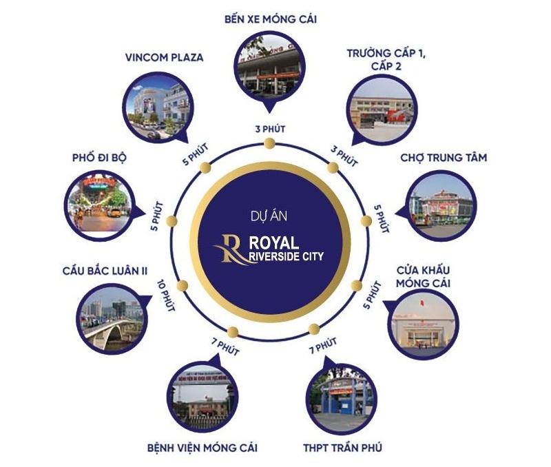Kết nối dự án Royal Riverside City Ka Long - Móng Cái