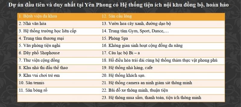 List tiện ích Cát Tường Smart City Yên Phong - Bắc Ninh