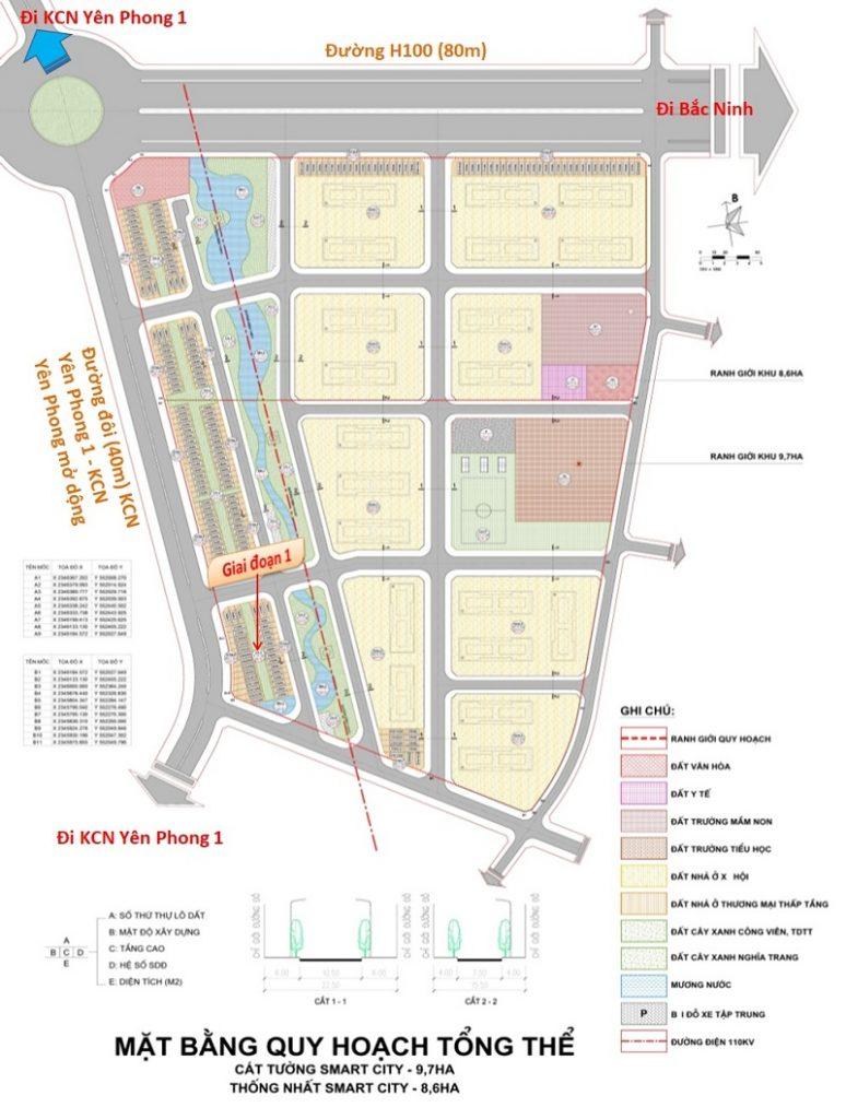 Mặt bằng quy hoạch Cát Tường Smart City Yên Phong - Bắc Ninh
