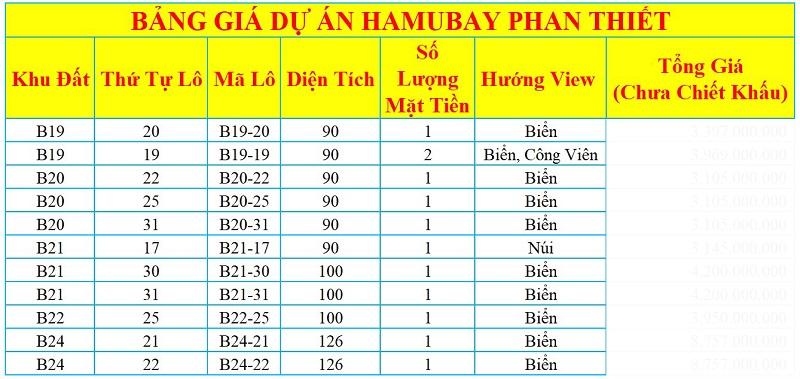 Bảng giá dự án Hamubay Phan Thiết - Bình Thuận