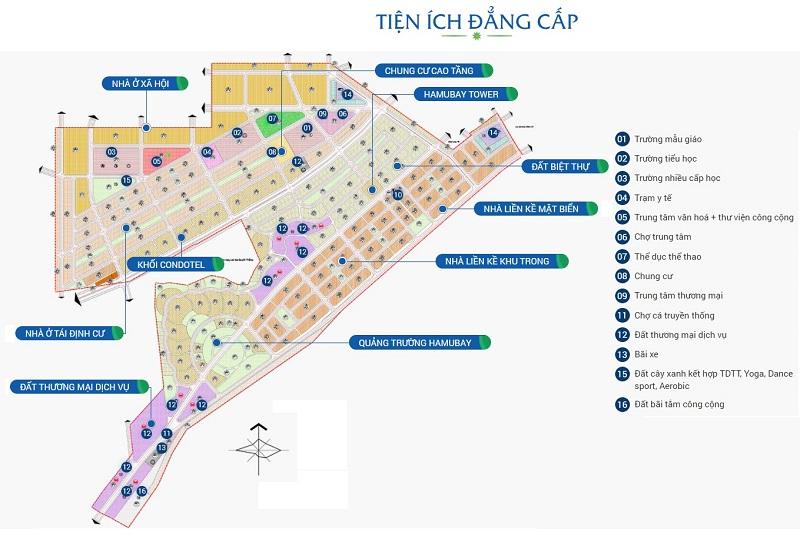 Mặt bằng tiện ích dự án Hamubay Phan Thiết - Bình Thuận