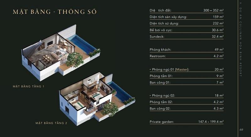 Thiết kế biệt thự song lập dự án Cullinan Resort Hòa Bình