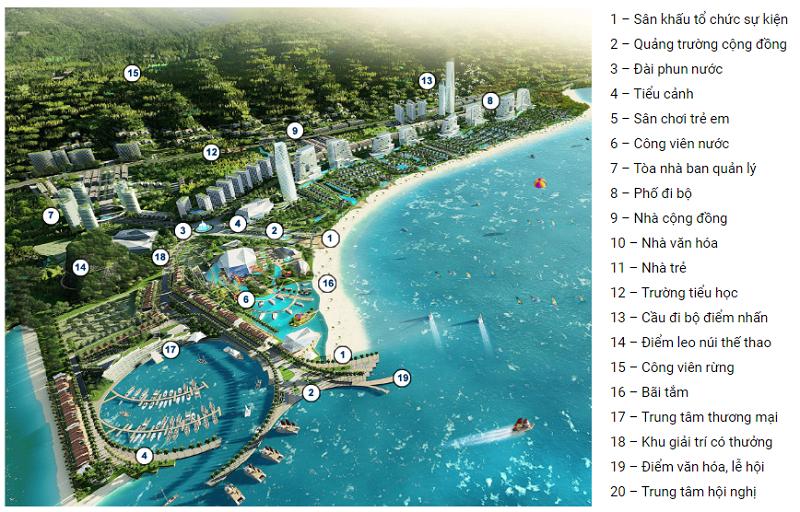 Tiện ích dự án Sonasea Harbor City Vân Đồn - CEO Group