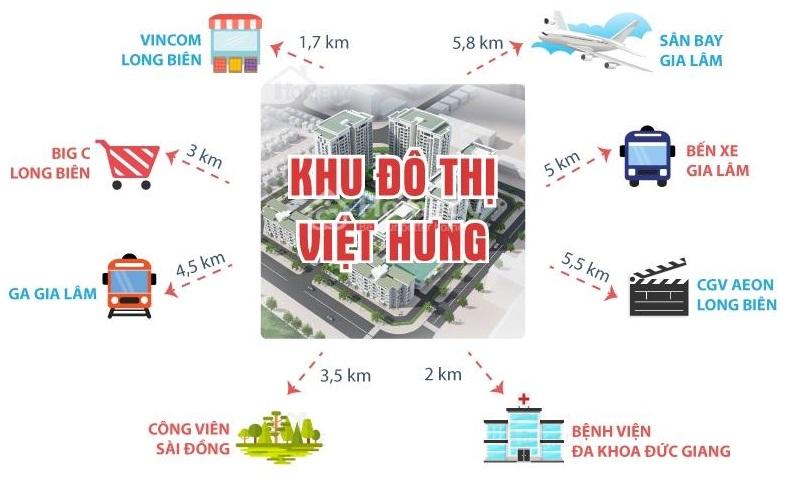 Kết nối Shophouse Nguyễn Cao Luyện - Vạn Hạnh CT10 Việt Hưng - Long Biên