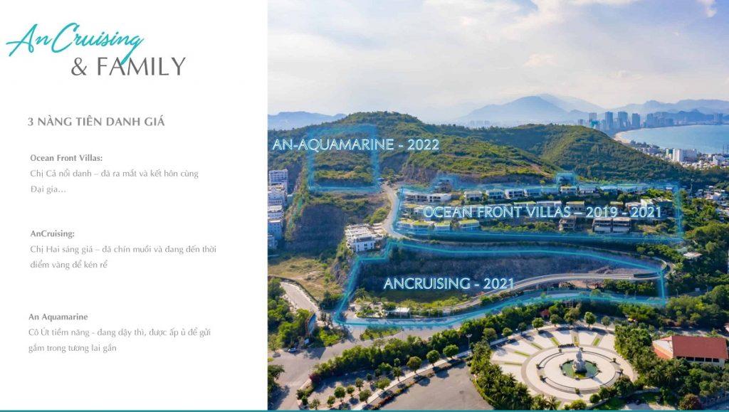3 dòng sản phẩm khu đô thị An Viên - Anh Nguyễn - Nha Trang