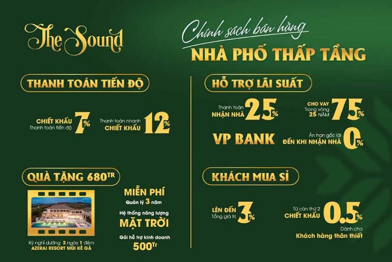 Chính sách bán hàng dự án Thanh Long Bay - Kê Gà - Bình Thuận