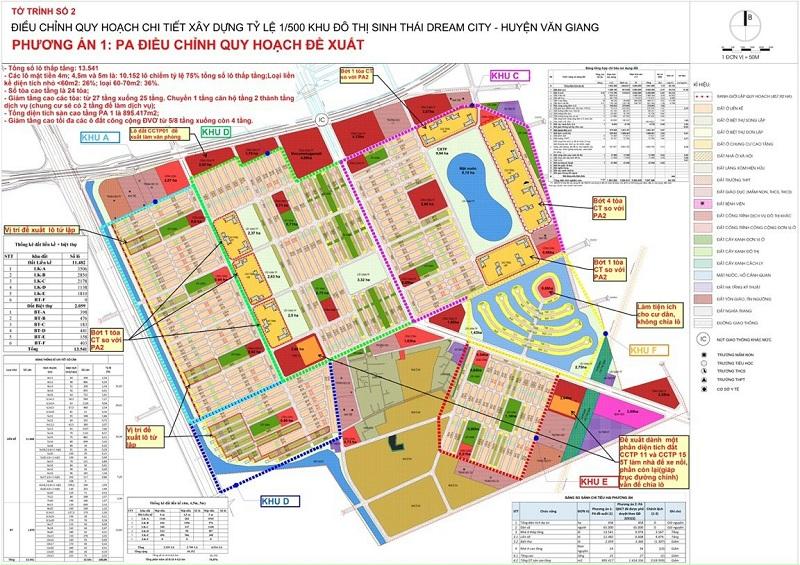 Điều chỉnh quy hoạch 1/500 dự án Vinhomes Dream City Văn Giang - Hưng Yên