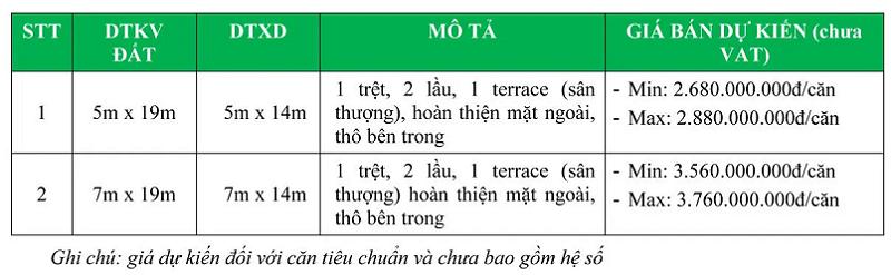 Giá bán nhà phố thương mại dự án Thanh Long Bay - Kê Gà - Bình Thuận