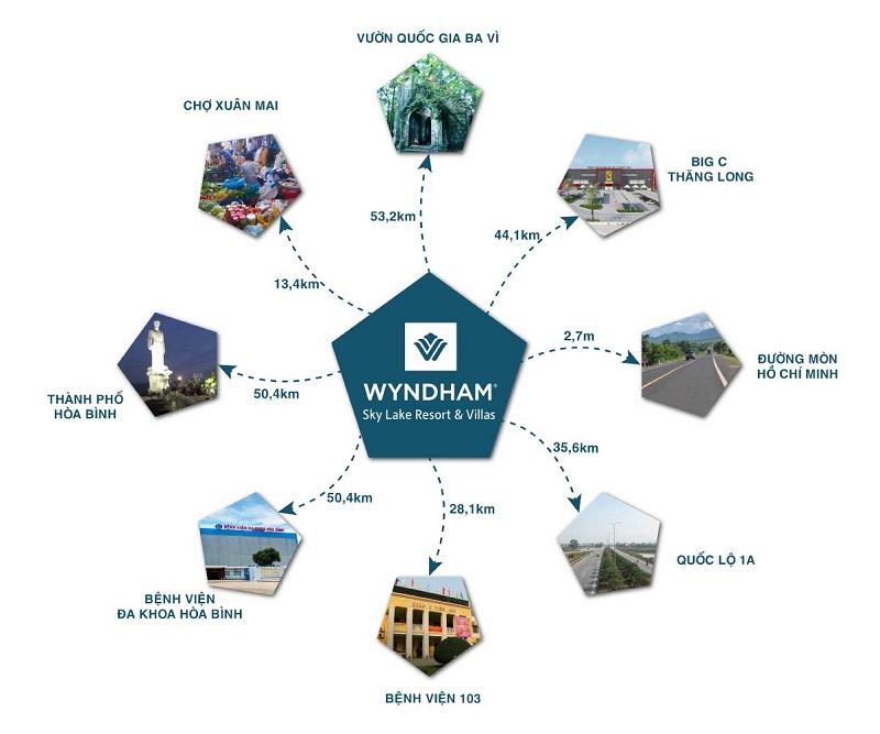 Kết nối dự án Wyndham Sky Lake Chương Mỹ Villas & Resort