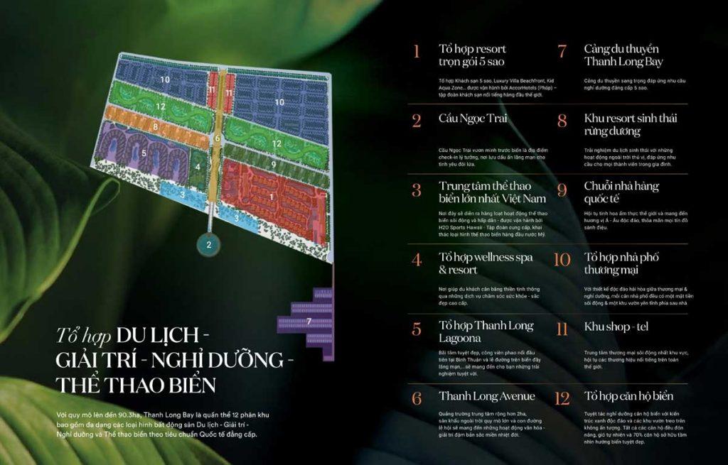 Quy hoạch dự án Thanh Long Bay - Kê Gà - Bình Thuận
