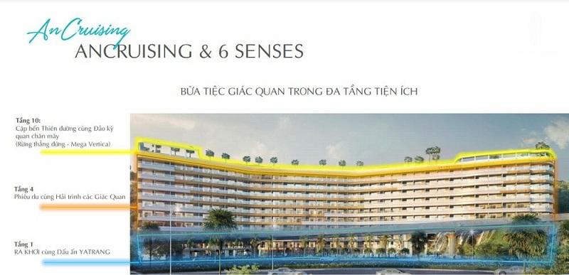 Quy hoạch dự án tòa căn hộ AnCruising Anh Nguyễn An Viên - Nha Trang
