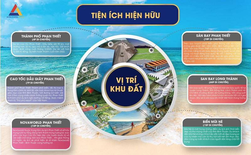 Tiện ích đất nền Nam An Eco Town Hàm Thuận - Hưng Vượng - Phan Thiết