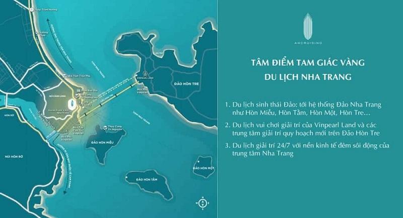 Vị trí dự án căn hộ AnCruising Anh Nguyễn An Viên - Nha Trang