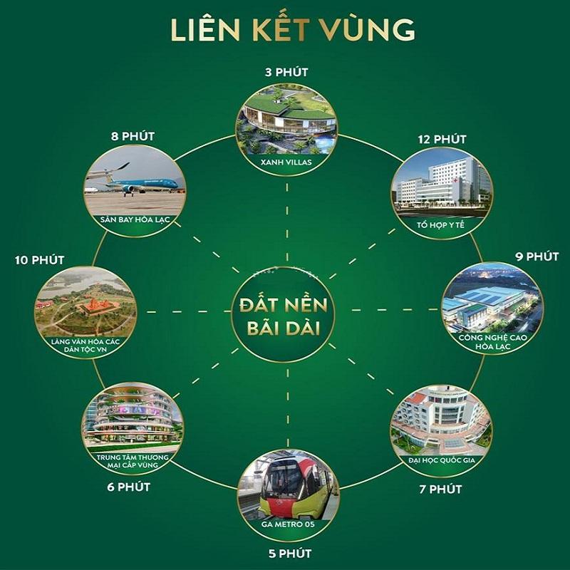 Kết nối khu phân lô đất nền Bãi Dài - Hòa Lạc